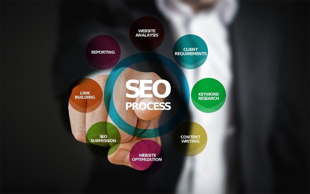 Kelas online pengembangan website yang berpotensi banyak pengunjung